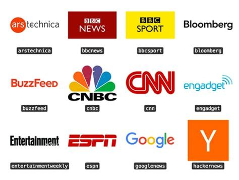 8 Best News Sources by News Api Product Hunt