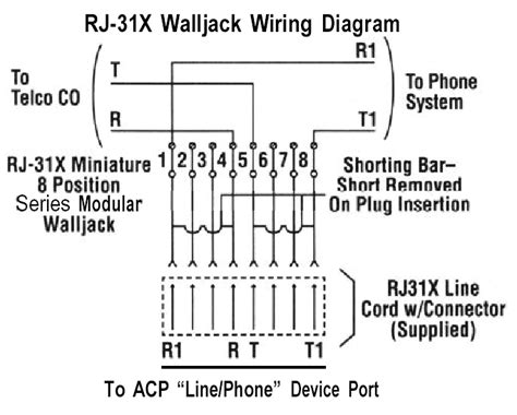 rj31x wiring diagram telephone wiring diagram cairearts