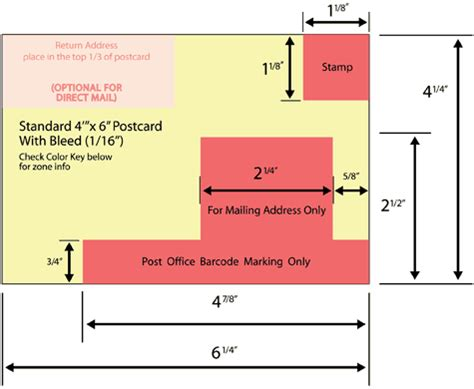 Postcard Layout Guidelines Usps | usps mailing regulations