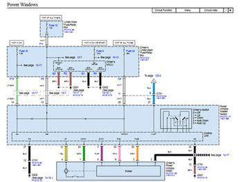 power window wire diagram mechanics use car wiring