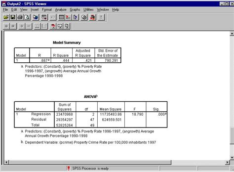 tutorial of spss 20 spss