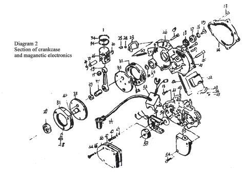 50cc dirtbike engine diagram 100cc 49cc bike engine diagram 100cc engine diagram elsavadorla