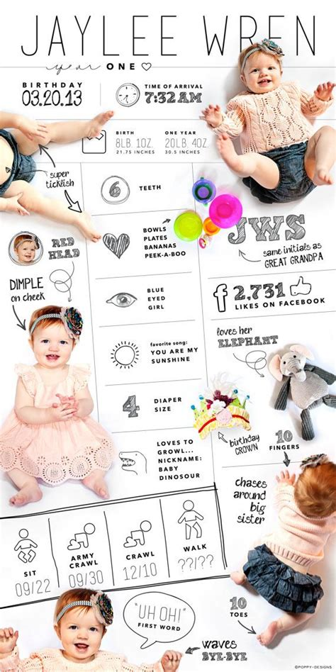 17 Best Images About Baby Icon On Pinterest Baby Kids Behance And Baby Grows Baby Year Infographic Template