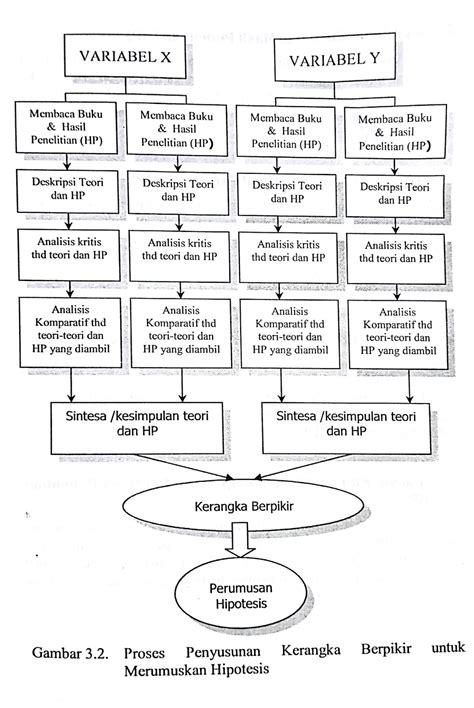 cara membuat rumusan masalah pada penelitian kualitatif cara membuat abstrak skripsi hubungan internasional contoh