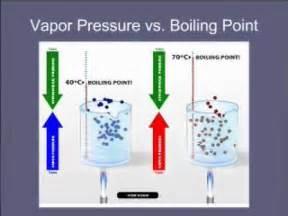 Relation Between Vacuum And Pressure Vapor Pressure Read Chemistry Ck 12 Foundation