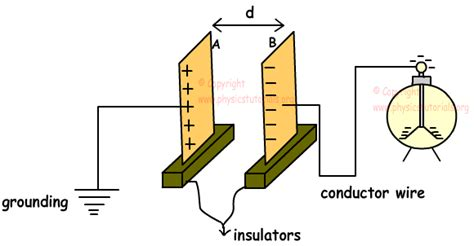 capacitors and capacitance capacitance and capacitors with exle