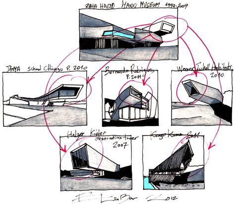 Richard Meier Floor Plans maxxi museum someone has built it before