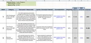 Management By Objectives Template by Mbo Plan Template1 Jpg Images Frompo