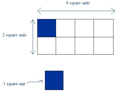 Area Of A Square How To Find Area Of A Square Apps Directories