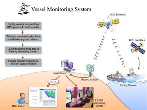monitoring system vessel monitoring system