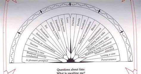 printable alphabet pendulum chart pendulums crystalinks pendulum charts pinterest