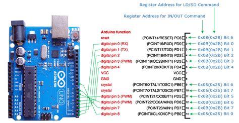 arduino   buy sharetechnote