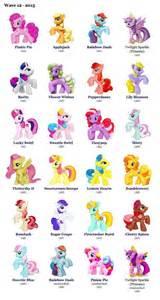Princess Luna Blind Bag 17 Best Ideas About My Little Pony Names On Pinterest My