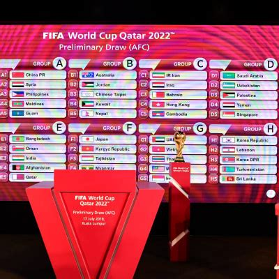 world cup qualifying tables   stands cabinets matttroy