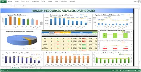 Headcount Analysis Report Template Delighted Headcount Analysis Template Images Resume