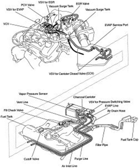 small engine maintenance and repair 1997 toyota avalon free book repair manuals repair guides emission controls emission controls autozone com