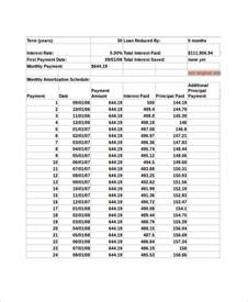 amortization schedule template sle excel amortization schedule 8 exles in excel