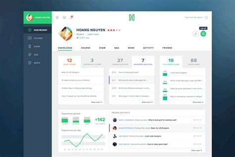15 Free Photoshop Sketch Admin Dashboard Ui Templates Admin Panel Template Free