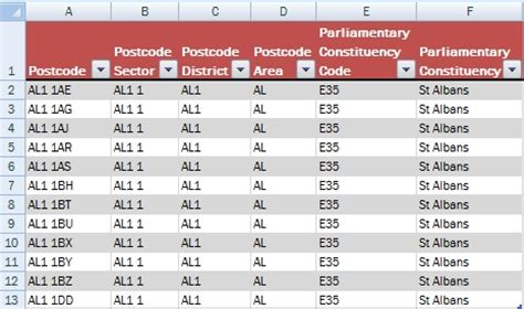 Mba House Postal Code by Postcodes To Parliamentary Constituency Single User Licence