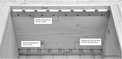 les plans corps et toits de ruche ruche allan