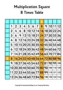 Village printables times tables printables times tables multiplication