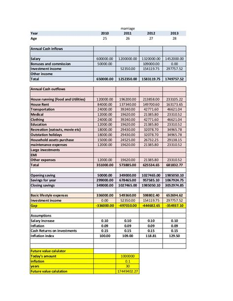 Financial Planning Template Financial Schedule Template