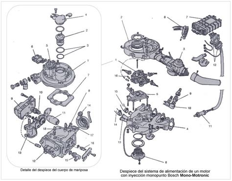 Inyeccion Gasolina Mono Jetronic