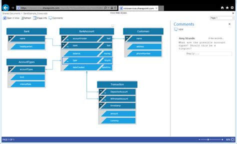 visio uml class diagram exle uml and database diagrams in the new visio office blogs