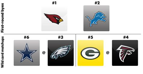 chargers remaining schedule nfl playoff picture seahawks on the outside looking in