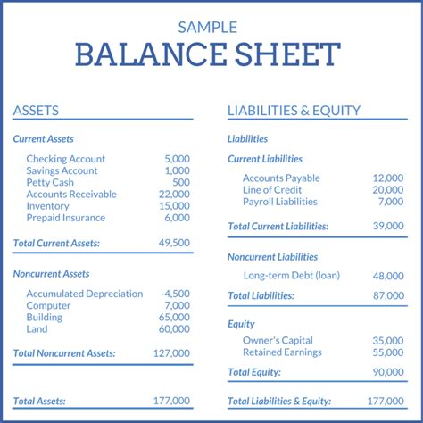 Business Balance Sheet Template by Balance Sheet Template For Small Business Excel Papillon