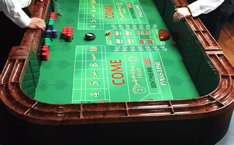 Casino Tables by Indianapolis Casino