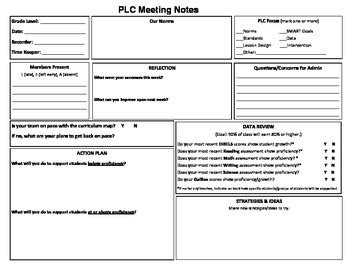 Professional Learning Community Notes Agenda Plc By Cristina Schubert Plc Template For Teachers
