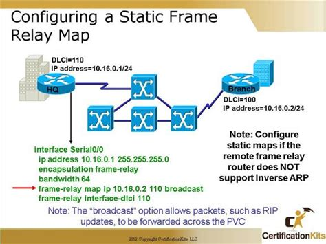 ccna training 187 ccna frame relay 2 cisco ccna frame relay part v certificationkits com