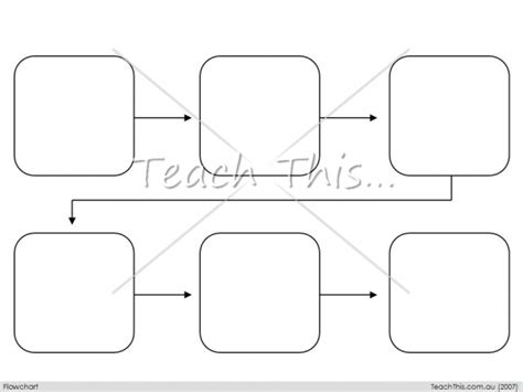 template for a flow chart blank flowchart template printable blank flow chart