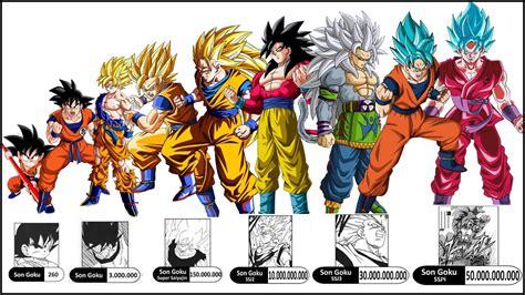 imagenes de goku todas las transformaciones todos los niveles de poder de goku en todas las sagas