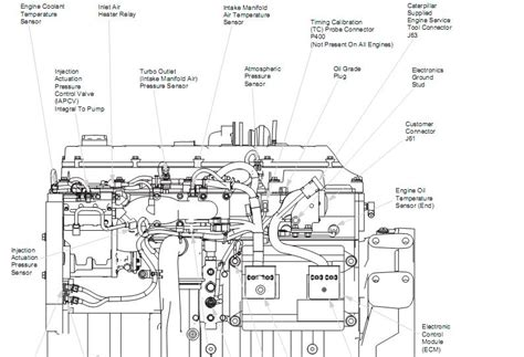cat c15 engine diagram c7 caterpillar engine diagram c7 free engine image for