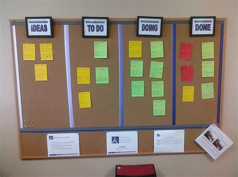 board ideas visual idea boards other kaizen boards archives page 2