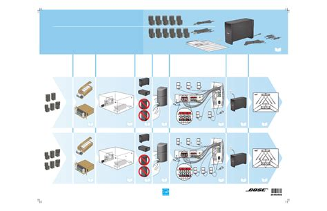 bose acoustimass  series ii system quick start manual
