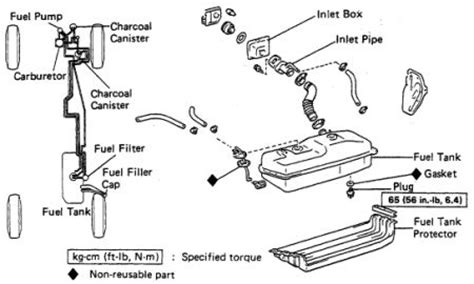 fuse box diagram for 1985 toyota pickup truck 2002 toyota
