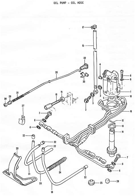 Suzuki Gt750 Parts List Gt750 Parts Manual
