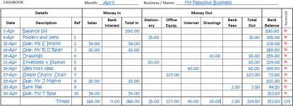 Analysed Book Template by 28 Analysed Book Template Free Cashbook Excel