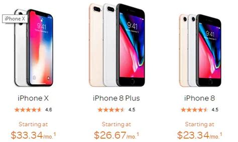 the best price on an iphone 8 plus pre order at verizon at t t mobile sprint best buy and
