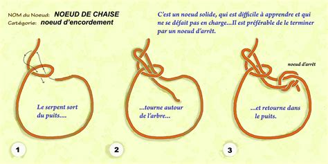comment faire un noeud de chaise article les noeuds
