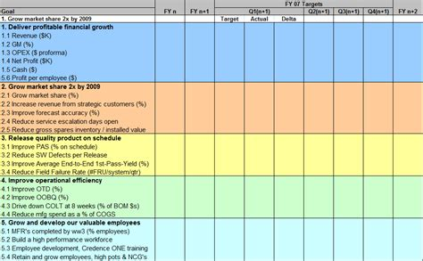 mbo sle templates operations plan in a business plan writersgroup749 web