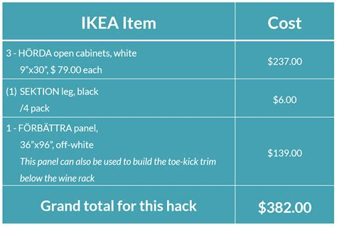ikea kitchen cabinets prices ikea kitchen hack a custom wine for a narrow space