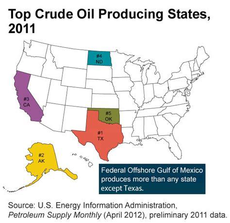 petroleum in the united states wikipedia
