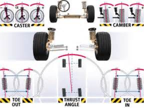 Truck Wheel Alignment What You Need To About Car Alignment