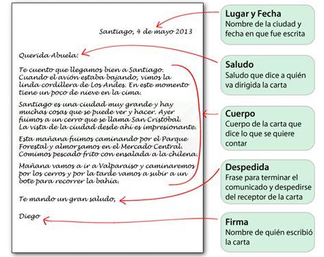 como hacer una carta formal e informal en ingles tu de aula 2 186 y 1 186 eso escribir una carta informal