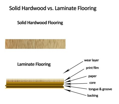 laminate cabinets vs wood laminate vs wood cabinets 80644971 image of home design