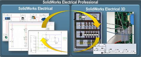 tutorial solidworks electrical 2013 what is solidworks electrical 2013 software